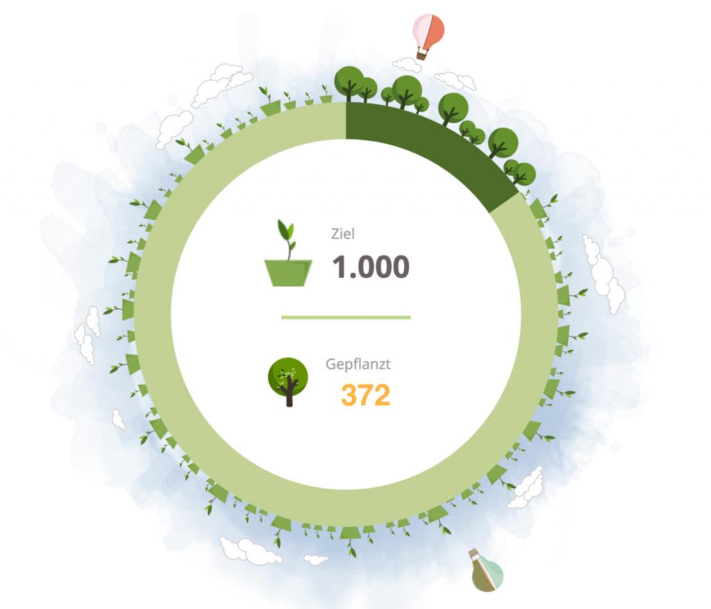 Es wurden 372 Bäume gepflanzt